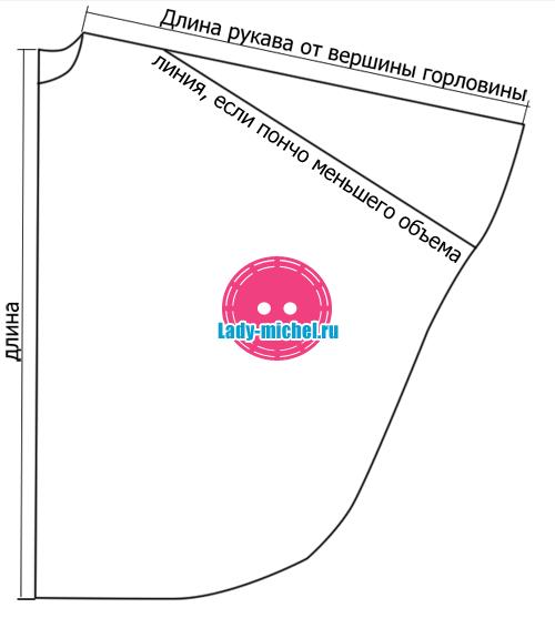 Декор Дома - интернет-магазин товаров для хобби и